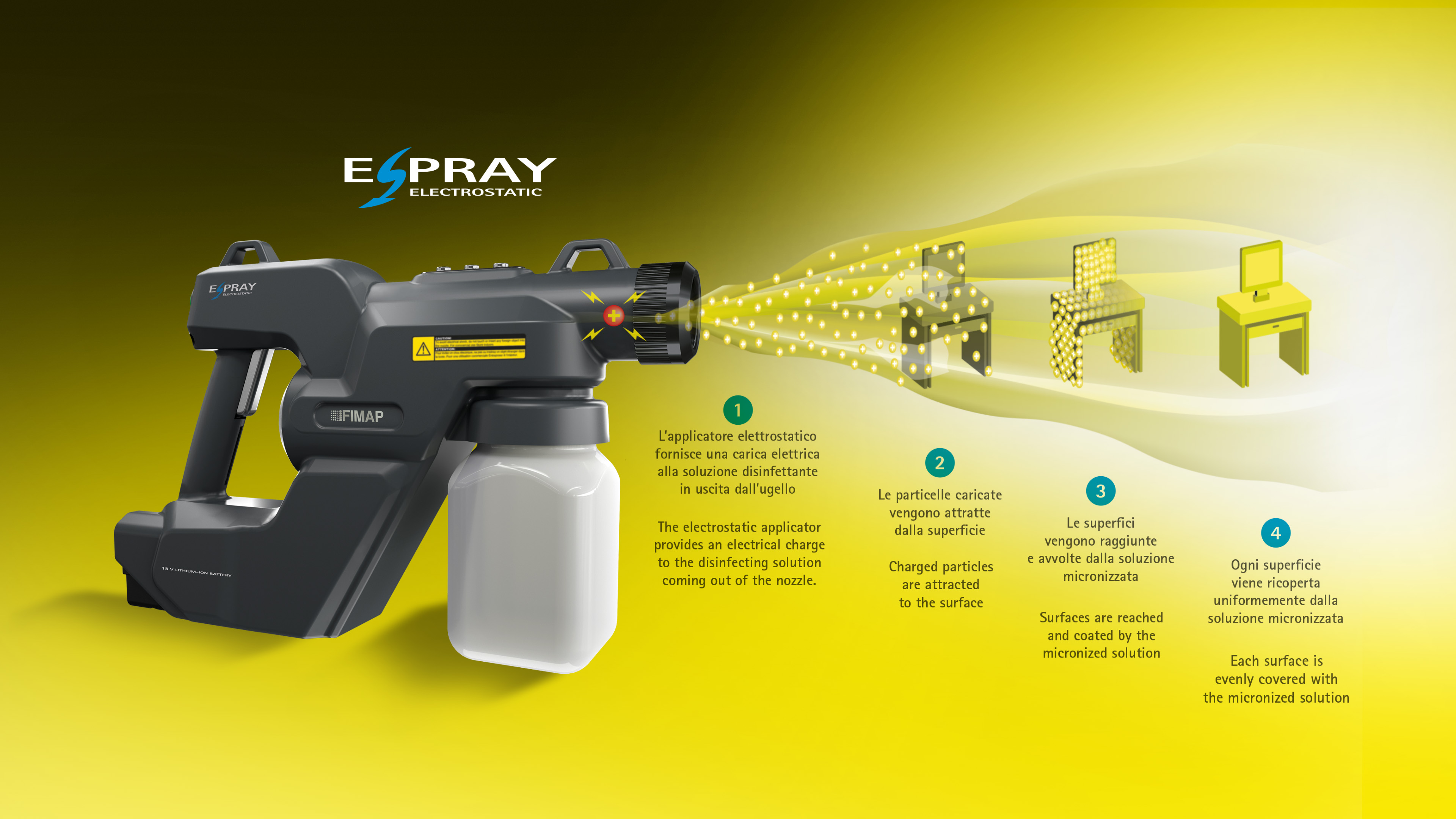 e-spray_home_it_en